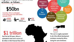 Africa-IFFs